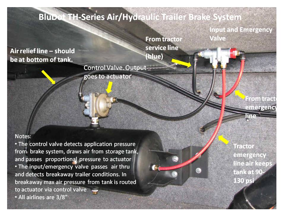 rv improvements rh jackdanmayer com Basic Air Brake System Diagram Air Brake Drum Diagram