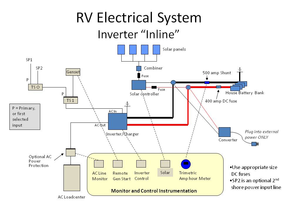 Amazing If You Have A Higherend Coach, You May Have An Inverter  Wiring Diagram Would Be Helpful In This Case Its Not Unusual For One Receptacle In A Daisy Chain Of Receptacles To Have A Bad Connection Internally This Is Best Handled By A
